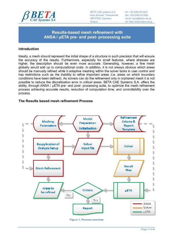 White Papers - BETA CAE Systems USA, Inc